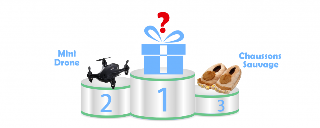 top-10-cadeaux-homme-twees